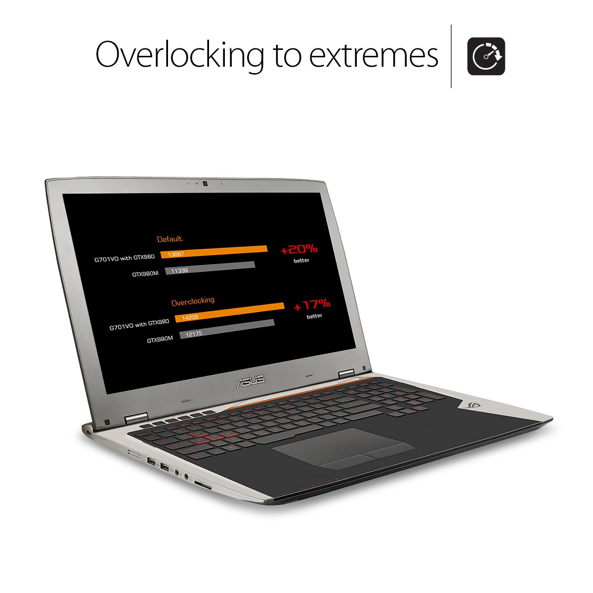 ASUS ROG G701VO DRIVERS FOR MAC