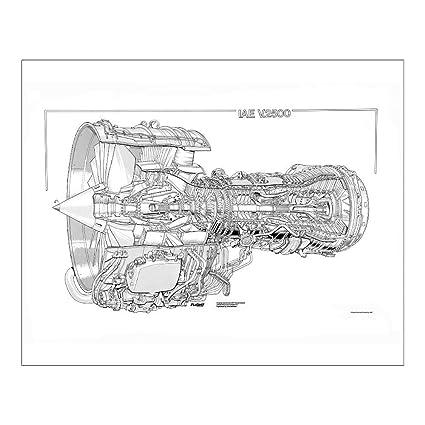 amazon com media storehouse 20x16 print of iae v2500 cutawayIae V2500 Engine Diagram #19