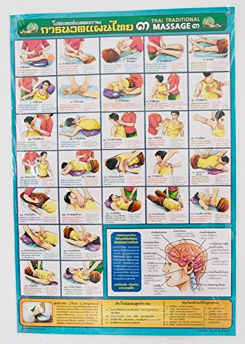 Body Massage Poster Thai Traditional Teaching Sketch Chart Health Training Print by WitnyStore