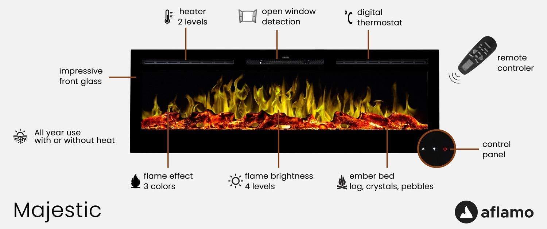 profundidad de solo 14 cm Chimenea el/éctrica Majestic 36 de pared 750 W o 1500 W simulaci/ón de fuego LED