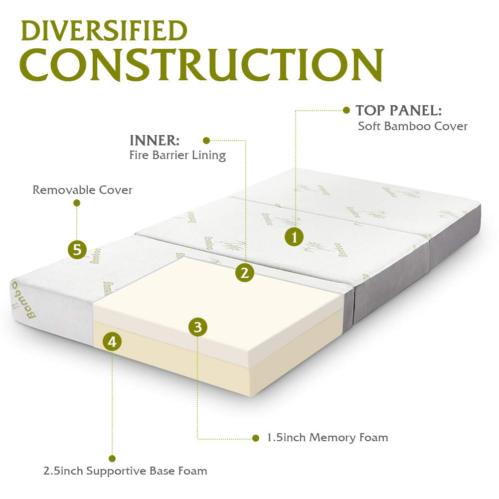Folding Mattress, Inofia Memory Foam Tri-fold Mattress with Ultra Soft Removable Bamboo Cover Washable, Non-Slip Bottom Breathable Mesh Sides – Queen 4-Inch