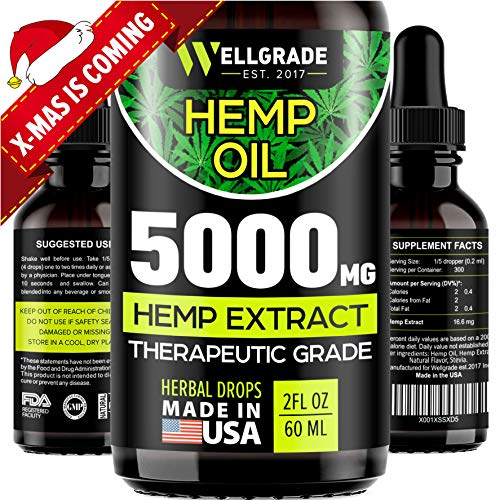 Which is the best cbd oil hempworx for pets?