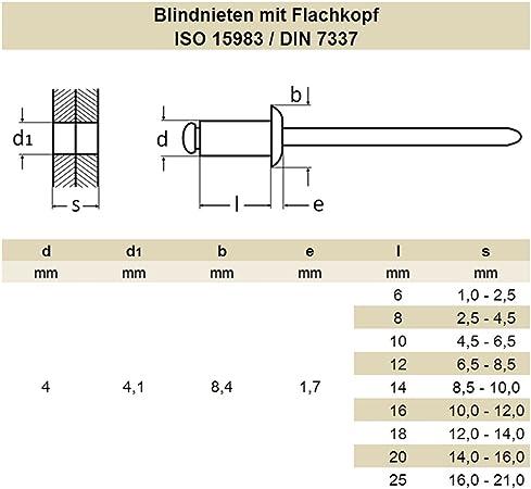 rostfrei | Nieten DERING Blindniet 5,0x20 mm mit Flachkopf DIN 7337 Edelstahl A2 20 St/ück