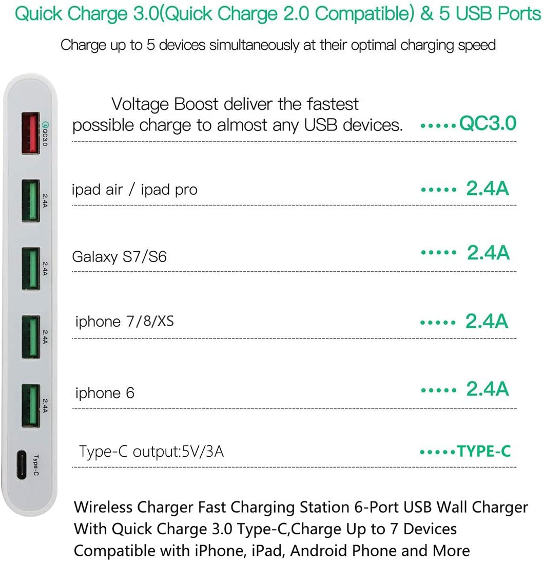White Wireless Charger Station Upgrade with Multiple Devices USB 6-Port Qi Qualcomm Quick Fast Charge3.0Technology Premium Charging with Type-c,2 in1 Wireless Charger USB for iPhone Android Galaxy