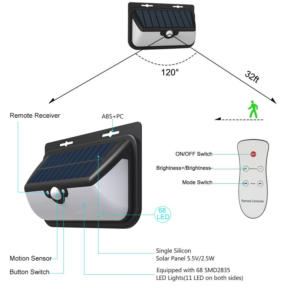 on uxcell motion sensor wiring diagram