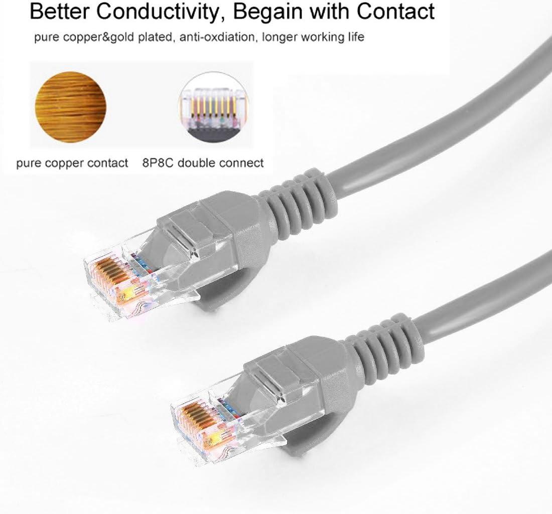 1.5m HUIFANGBU Cat5e Network Cable Grey Length
