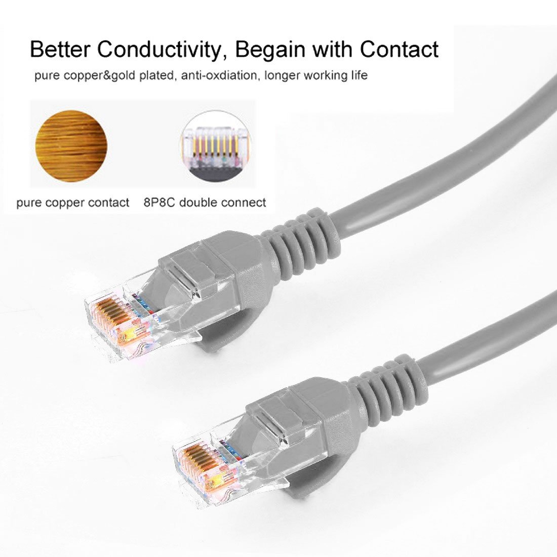 Length: 1.5m ,24AWG Stranded Copper Conductor Grey Fanclplus LAN Network Cable Cat5e Network Cable