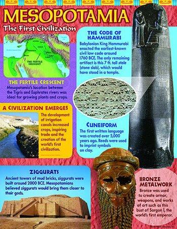 17 Pack TREND ENTERPRISES INC. ANCIENT MESOPOTAMIA LEARNING CHART