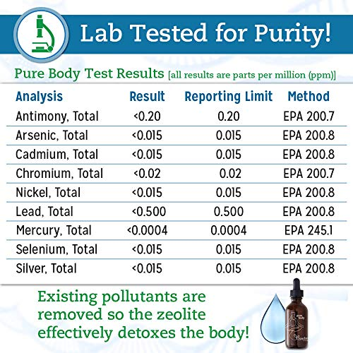 Pure Body Purified Liquid Zeolite Detoxifier by Touchstone Essentials, Energy and Immunity, 30-day Supply, 20mL by Touchstone Essentials (Image #2)