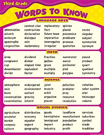 Amazon.com : Words to Know in Third Grade Chart : Themed Classroom ...