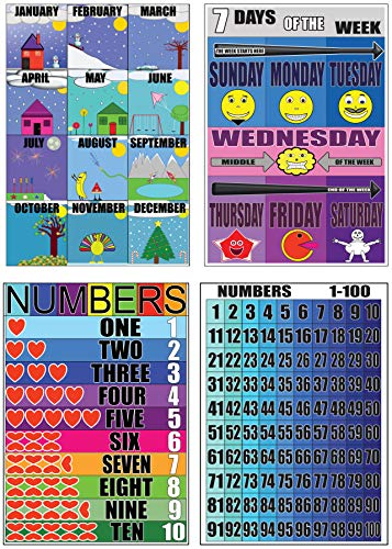 Classroom Posters for Kids and Toddlers   Educational