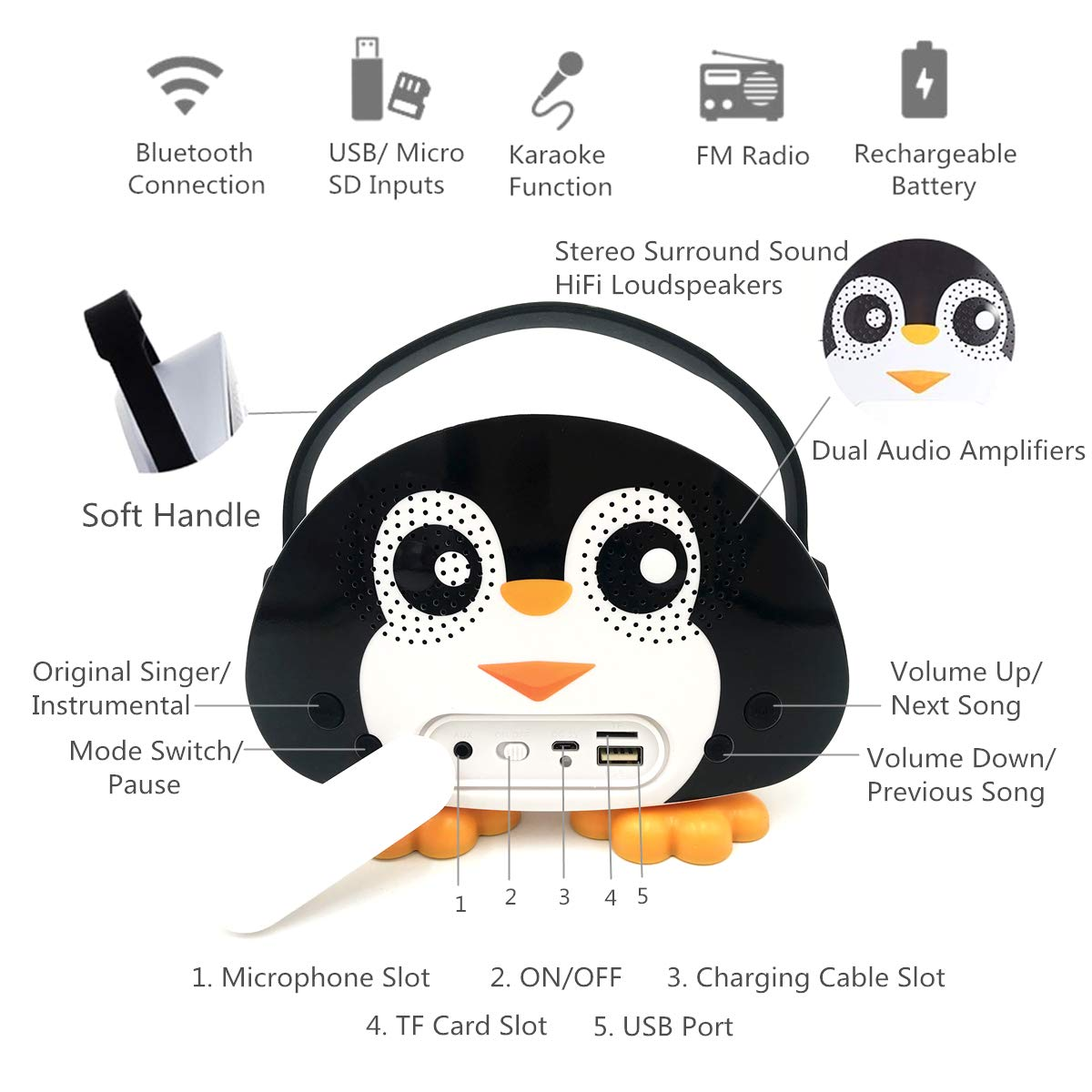 Kids Bluetooth Karaoke Machine with Microphone, Rechargeable Children's Wireless Loudspeaker Portable Cartoon Karaoke Music MP3 Player Toy with Microphone for Party Gift (Black) by OceanEC (Image #2)