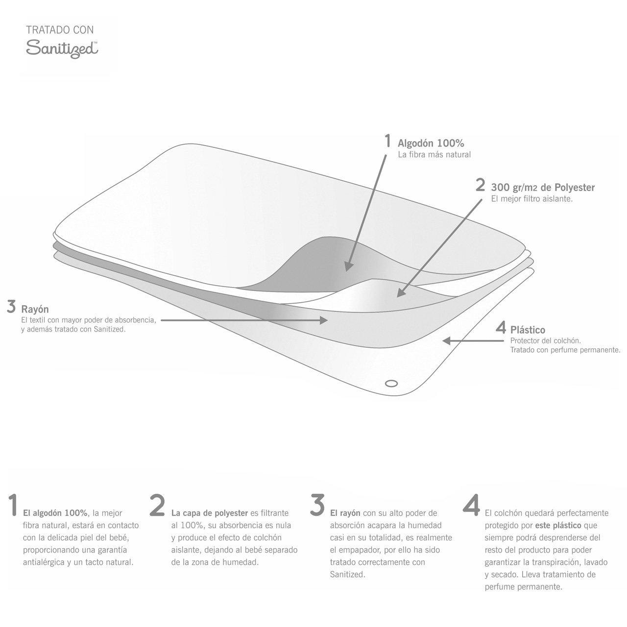 Cambrass Basket/Pram Super Absorber (35 x 73 cm, Liso E White) 3036