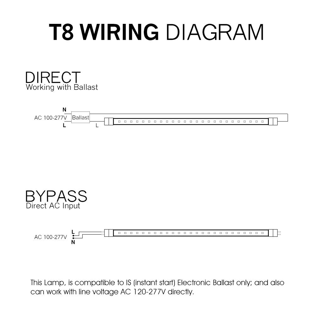 Luxrite T8 T10 T12 Led Light Tube 3ft 16w 25w Fluorescent Mark 7 Ballast Wiring Diagram Equivalent 3500k Natural White 1600 Lumens Damp Rated Etl Listed G13