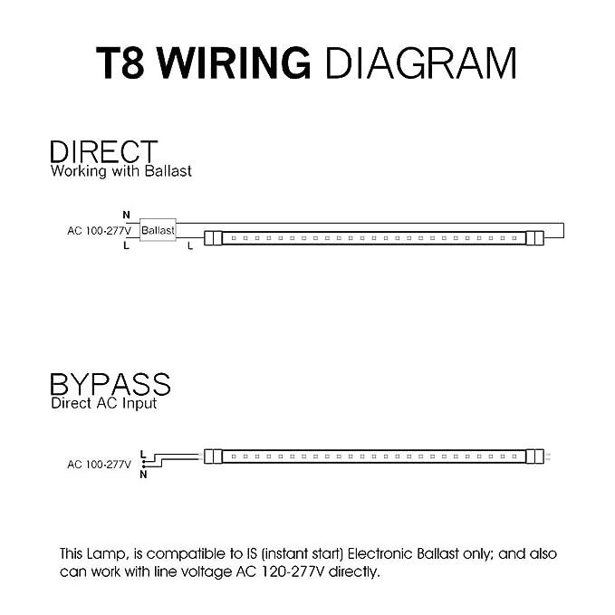 diagram, luxrite led 2ft tube light, 12w (17w equivalent), 3000k soft  white on 3 wire ballast
