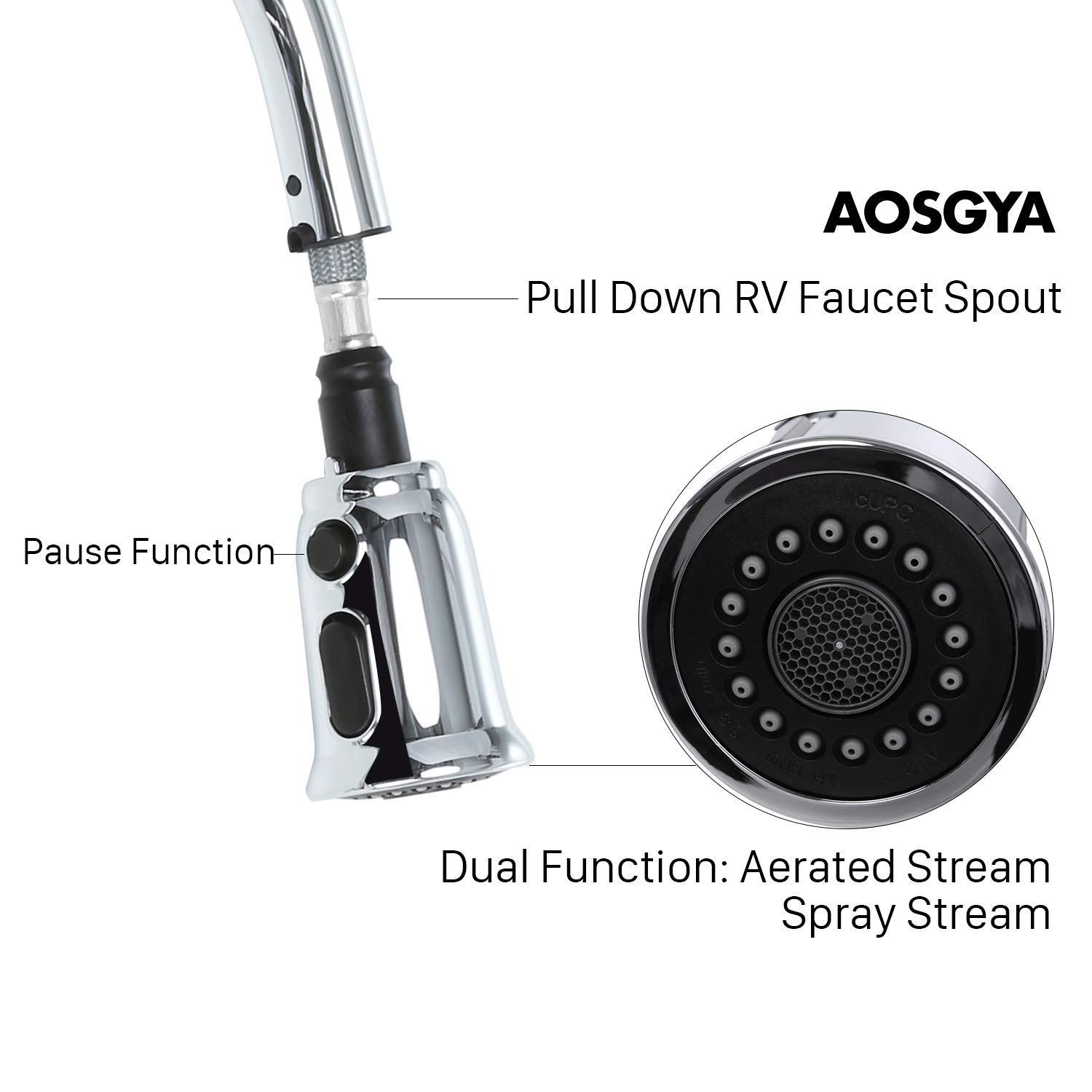 AOSGYA Pull Down RV Kitchen Faucet Non-Metallic RV Kitchen Sink Faucets with Pause Function Spayer for Recreational Vehicle Wheel Travel Trailer Motor Home Camper Towable 5th Fifth Boats