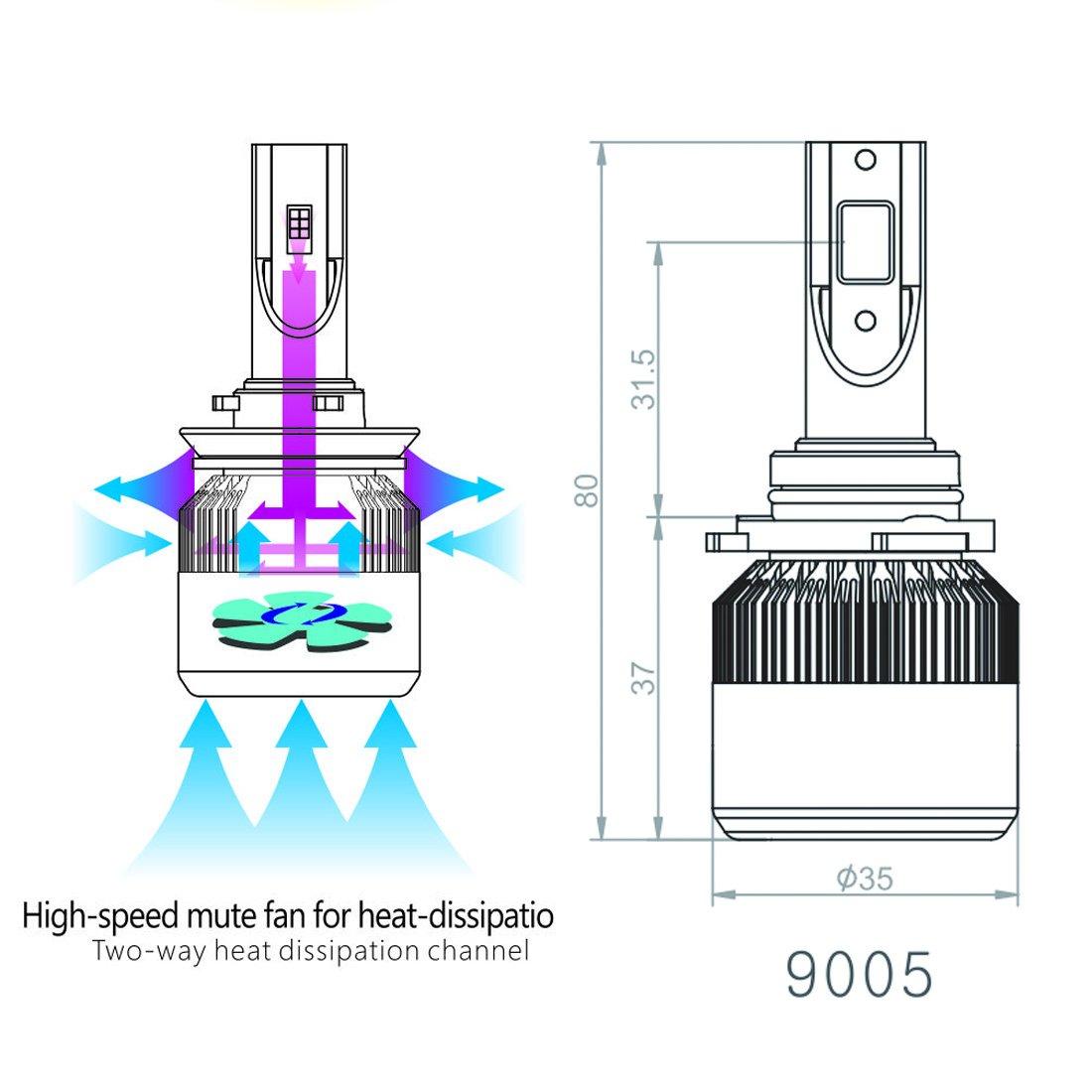 2 Lampadine 6000K Bianco Kit Lampada Sostituzione per Alogena Lampade e Xenon Luci Safego Lampadine H7 LED 8000LM Faro per 12V-24V Fari Auto Luce Abbaglianti e Anabbaglianti