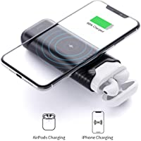 iWALK Portable Charger Charging Case Compatible with AirPods1 AirPods2