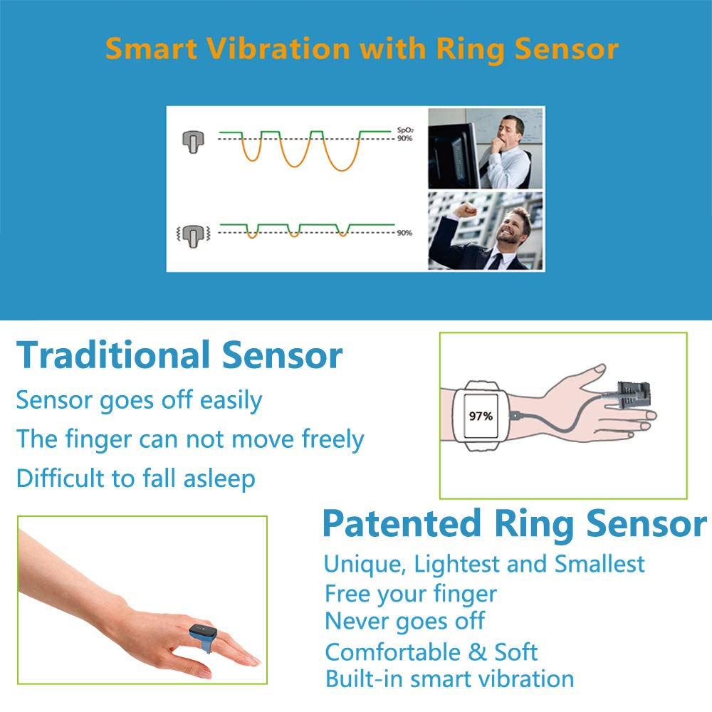 Lookee Ring Sleep Monitor w Vibrating Notification for Low Blood O2 and Snoring, Tracking Overnight Oxygen Saturation Level, Heart Rate w Finger Ring Sensor as Sleep Aid, Daily App Report Wellness Use by LOOKEE (Image #4)