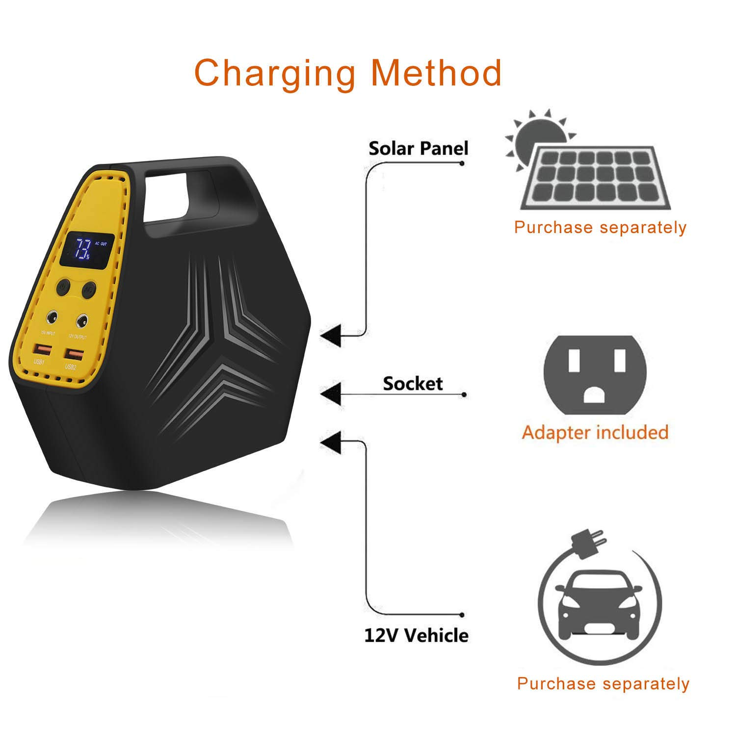 Portable Power Station 146wh 42000mah Ac Bank Solar Powered Cars Diagram The Car Accessory Socket Generator With 2 110v Outlet Dc Ports Qc30 Usb Ups Lithium