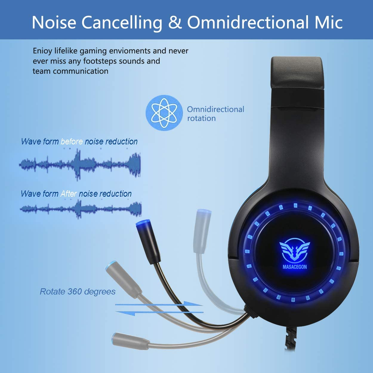 Xbox One Gaming Headset for PS4 Over-Ear Headhones with Stereo Sound LED Light Mic Blue