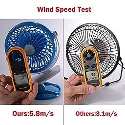 Xcellent Global 5 Inch Portable Clip Fan Battery/ USB Fan Desktop Fan Quietness Fans Portable Clip to Baby Stroller and Table with 2 Bonus 18650 Batteries + 2 Bonus Mini Fans, Blue HG079