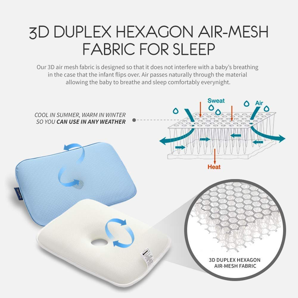 Breathable /& Anti-Suffocation 3D Air Mesh Jurrasic Medium Gio Baby Pillow with Free Cover for Baby Flat Head Syndrome| M-Size 6-24 Months with Head Circumference 41cm or Larger Flat Head Pillow