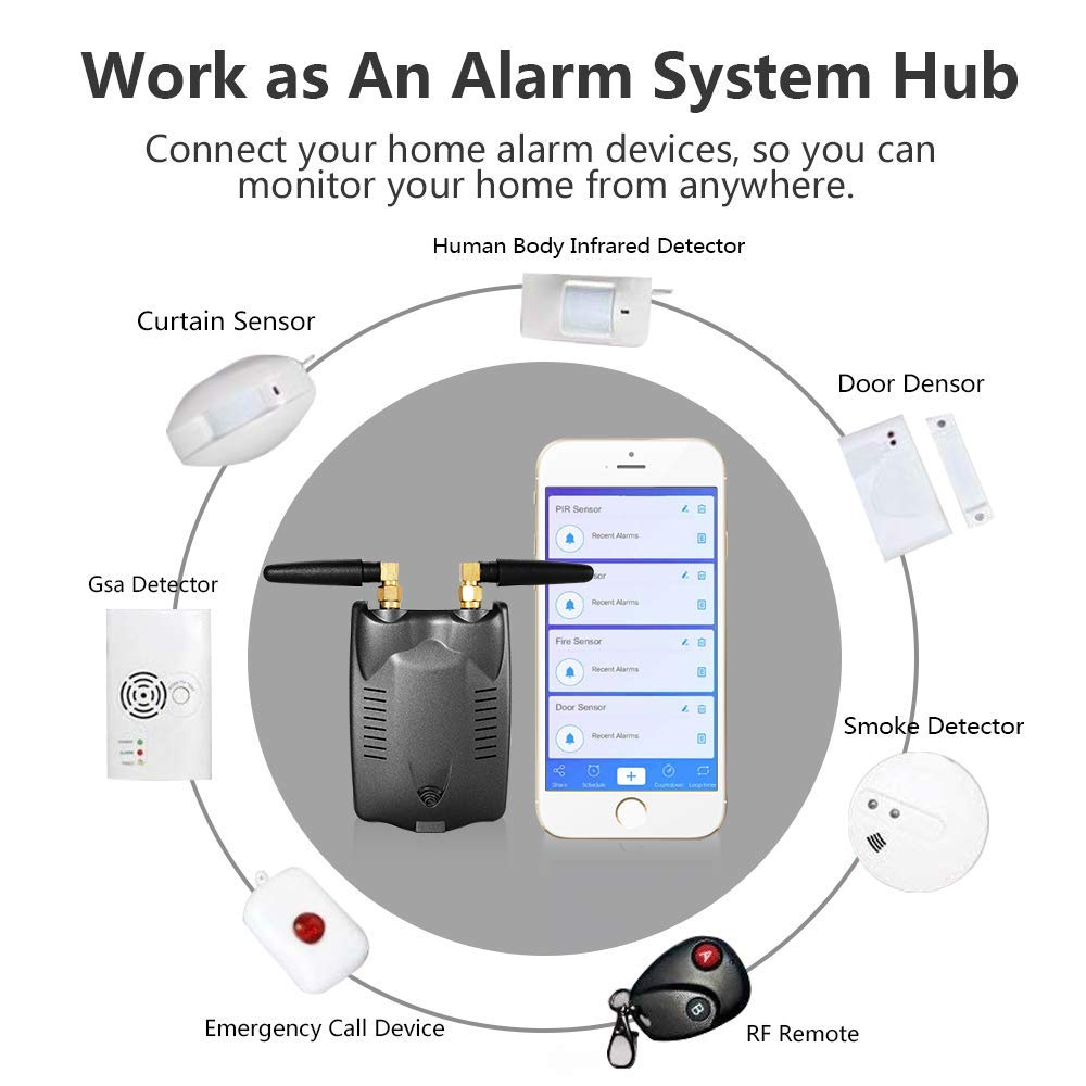 EACHEN RF Bridge WiFi-315/433 Wireless Smart Home Security Alarm Center Hub Using Ewelink APP (RM-DC34)