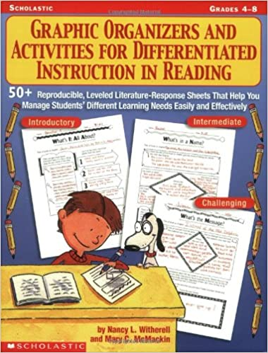 Amazon Graphic Organizers And Activities For Differentiated