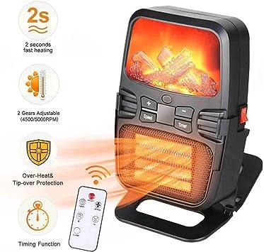 Mini Estufa Eléctrica Calefactor Cerámico de Aire Caliente de ...