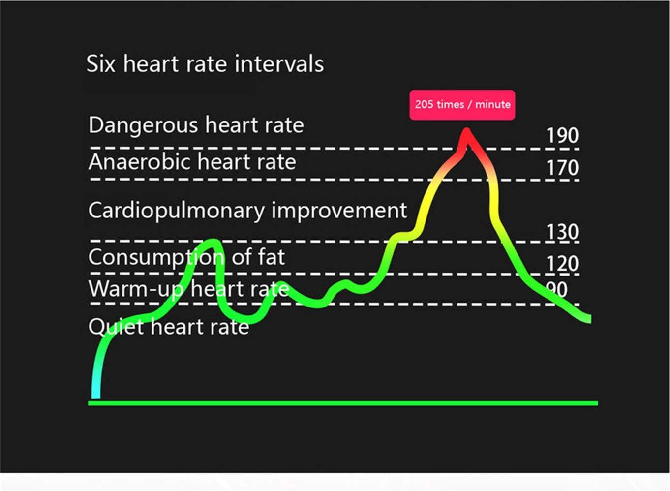 Mi presión arterial es 205 sobre 120