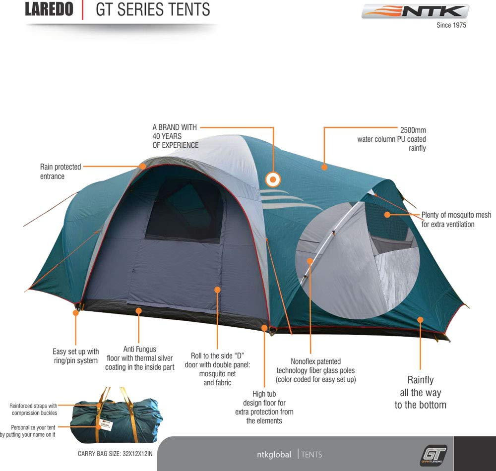 colorado NTK Tent Review