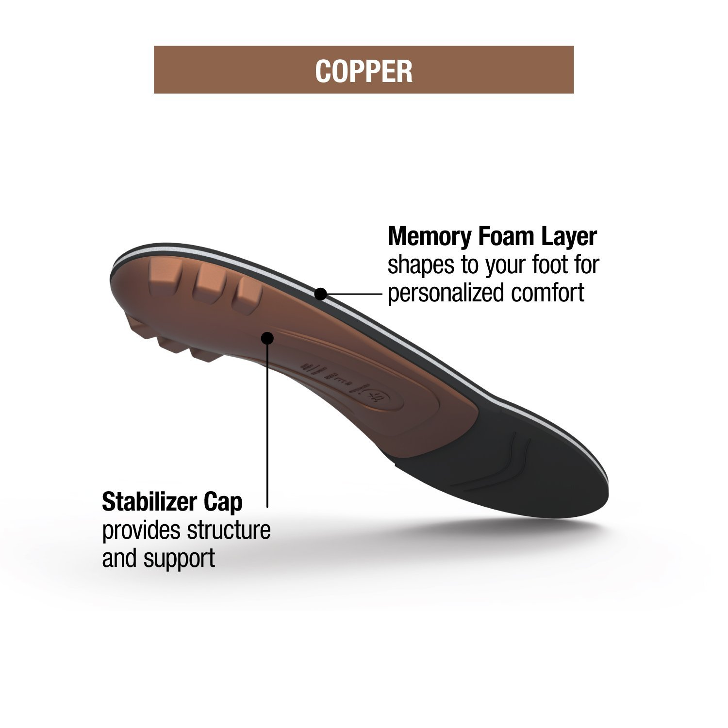 Superfeet COPPER, Memory Foam Comfort Orthotic Insoles, Unisex, Copper, Small/6.5-8 Wmns/5.5-7 Mens by Superfeet (Image #3)