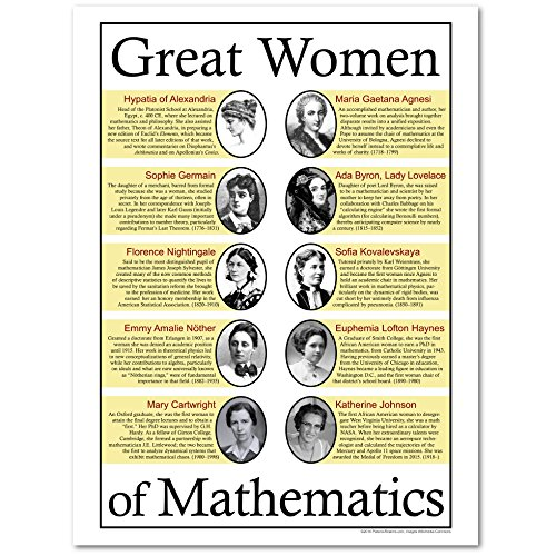 Great Women of Mathematics Poster