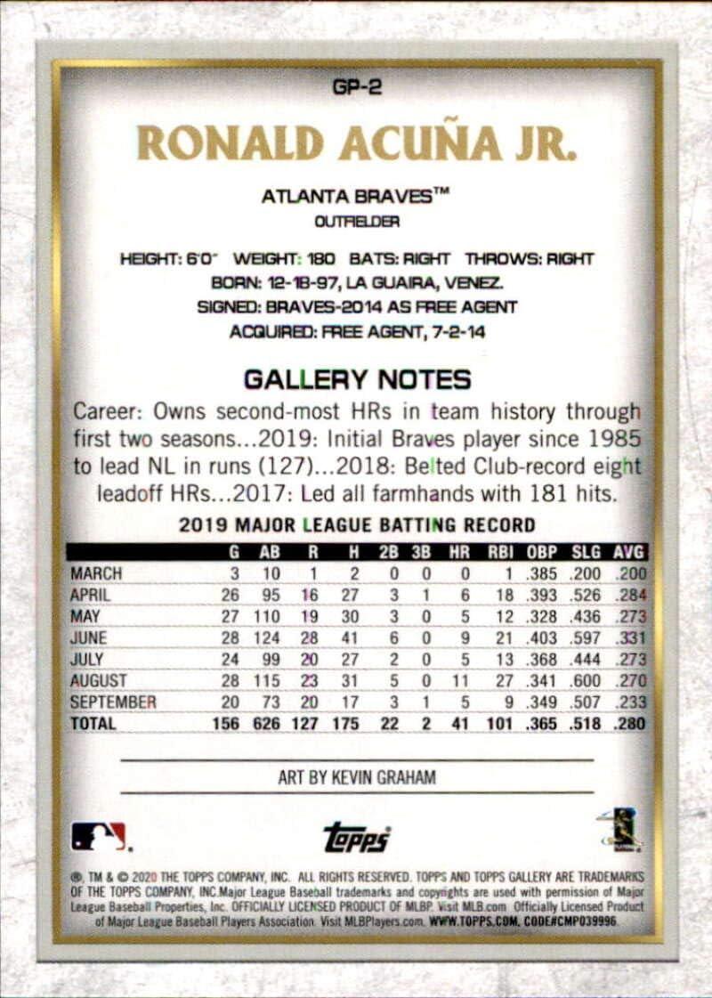 2020 Topps Chrome Gallery Preview #GP-2 Ronald Acuna Jr Atlanta Braves Baseball Card