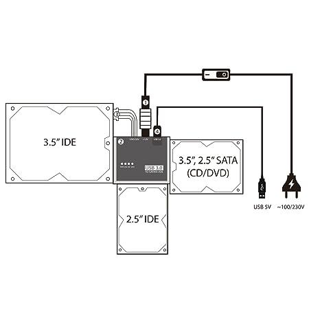 Amazon.com: [UL/FCC Certified Power Supplier] Cinolink USB 3.0 to ...