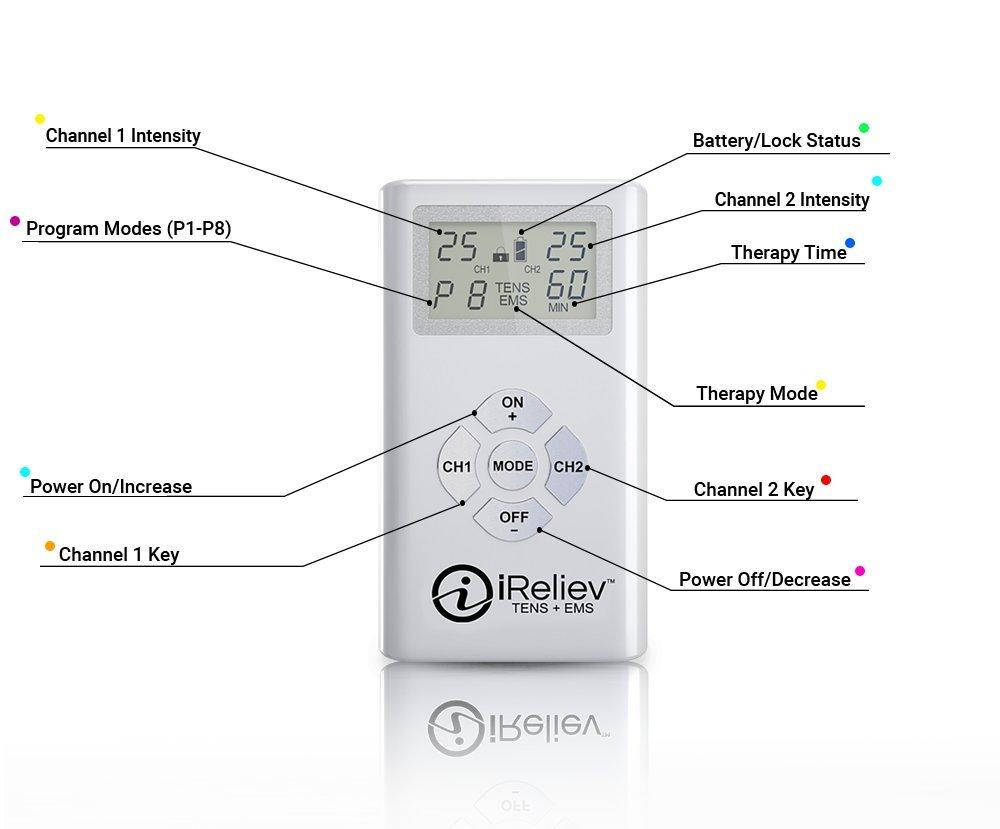 Bosch lifestyle automatic dishwasher manual e24
