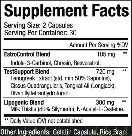 PCT Power ingredients