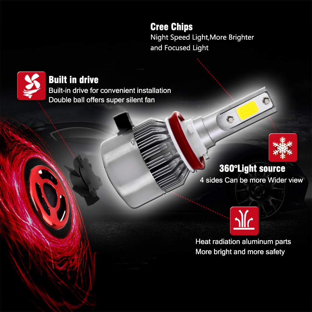 1 Year Warranty . SCITOO 9005//HB3 LED Headlight Bulb Conversion Kit High Low Beam Brighter Cree White Light LED Headlight 9600Lm 80W 6000K Focus Light