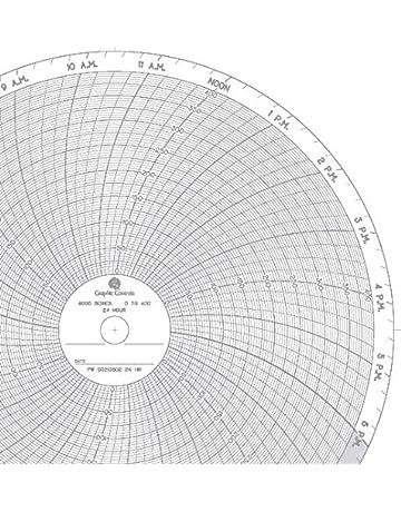 24-Hour Rotation Dickson C206 Circular Chart 4//101mm Diameter Pack of 60 -22//122 F  Range