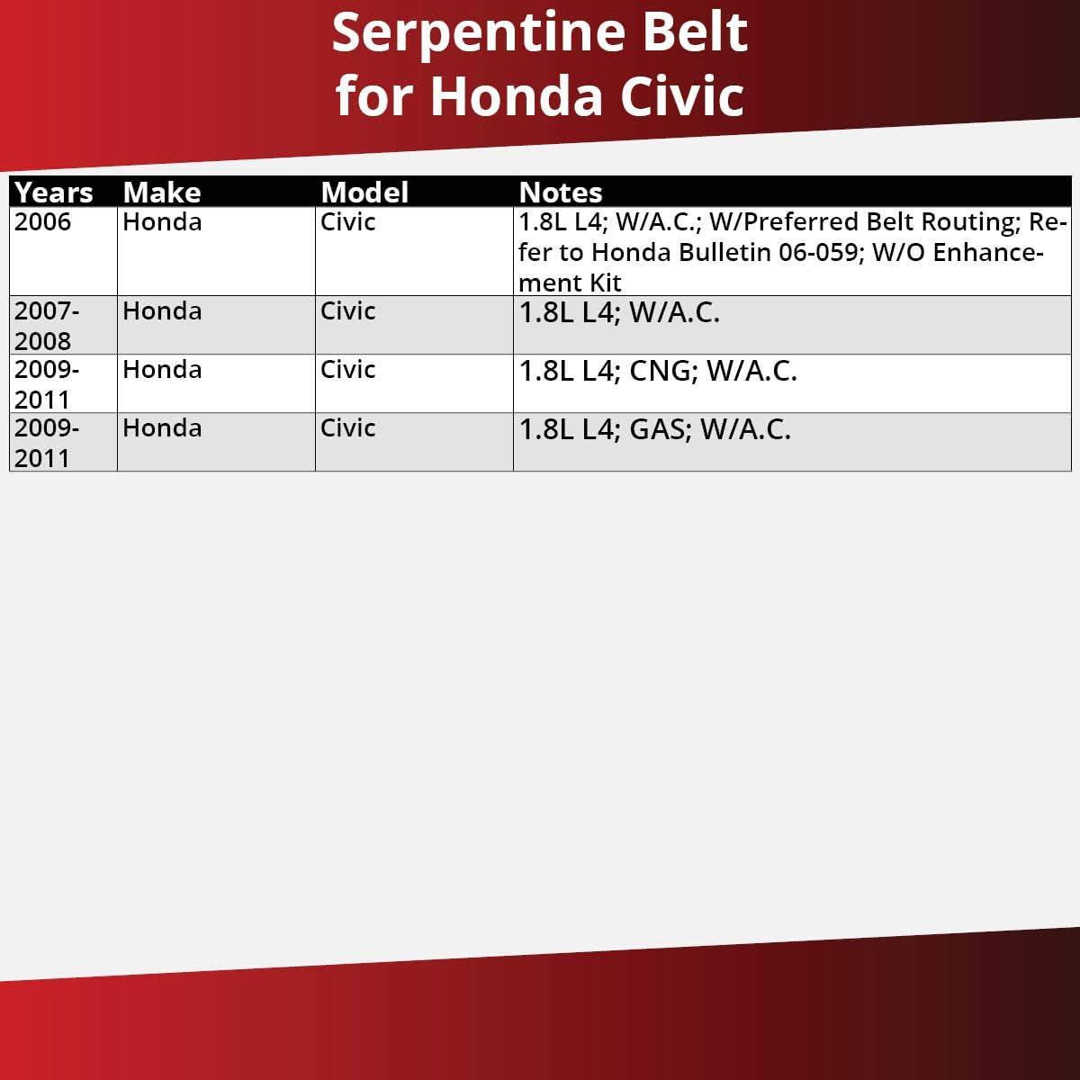 Accessory Drive Gates Serpentine Belt for 2006-2011 Honda Civic 1.8L L4
