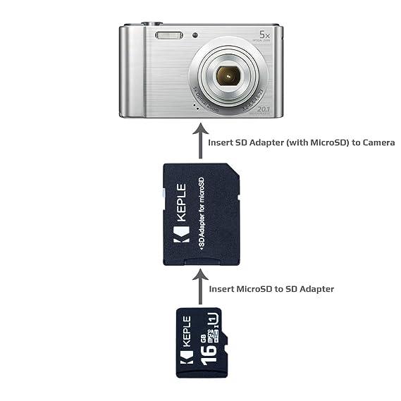 Tarjeta de Memoria MicroSD de 16GB Clase 10 Compatible con Canon ...