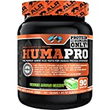 Hi Tech Humapro Whey Powder, Green Apple Candy, 667 Gram Review