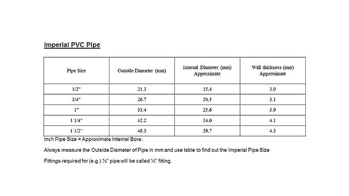 1/2'' Imperial pipe name(21 4mm OD) x 1 0m Length Rigid Clear PVC  (U-PVC/PVC-U) Plastic pressure pipe