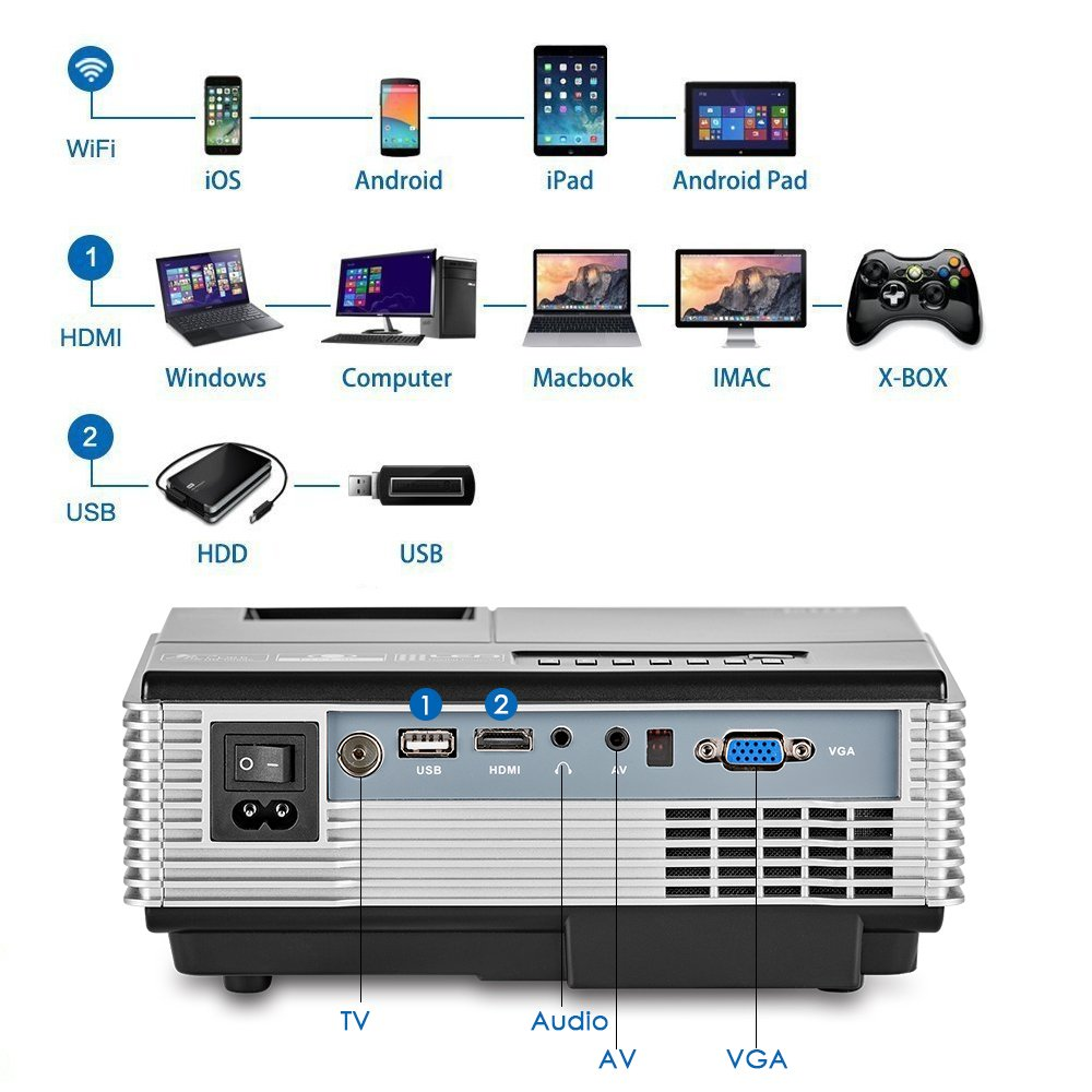 Mini WiFi Projector, EUG 600D 2800 Lumen LCD Bluetooth HD Home Cinema Video Projectors with HDMI VGA USB Audio Built-in Speaker, Compatible with Smarphone DVD Playstation Wii Xbox TV Box