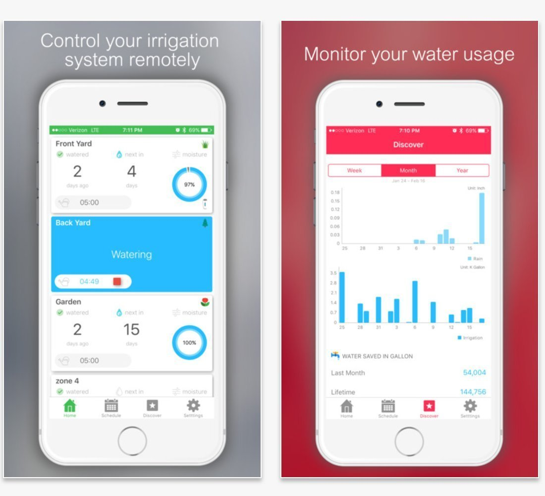 Netro Smart Sprinkler Controller, WiFi, Weather Aware, Remote Access, 6 Zone, Compatible with Alexa (Power Adapter NOT Included) by Netro (Image #5)