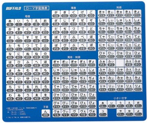 Buffalo マウスパッド ローマ字入力タイプ Sサイズ ブルー Bpd09bla