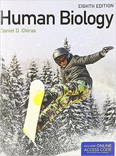 Human Biology (Jones & Bartlett Learning Titles in Biological ...