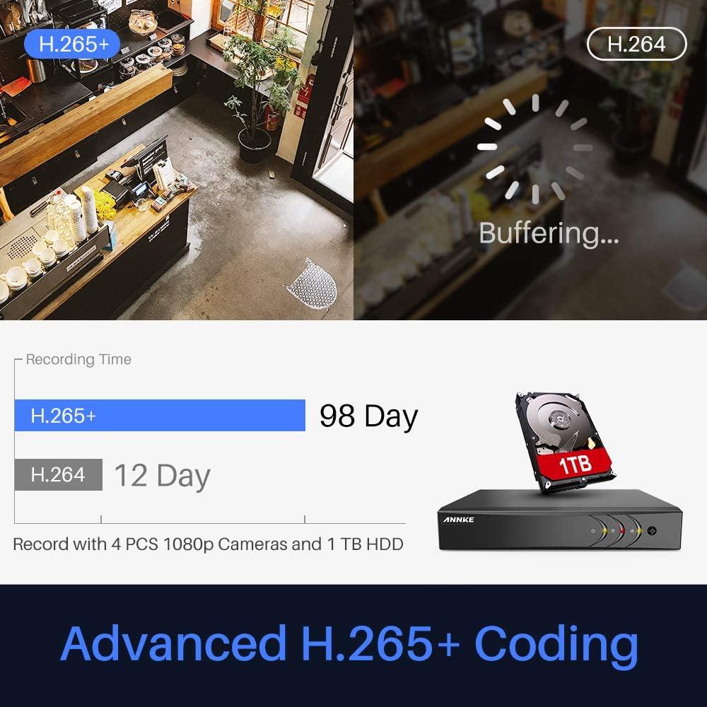 ANNKE 8CH DVR TVI Kit de surveillance 5MP lite avec 4 cam/éra de vid/éosurveillance s/écurit/é 1080P bullet noir int/érieur ext/érieur,Acc/ès /à distance pour la maison NO HDD