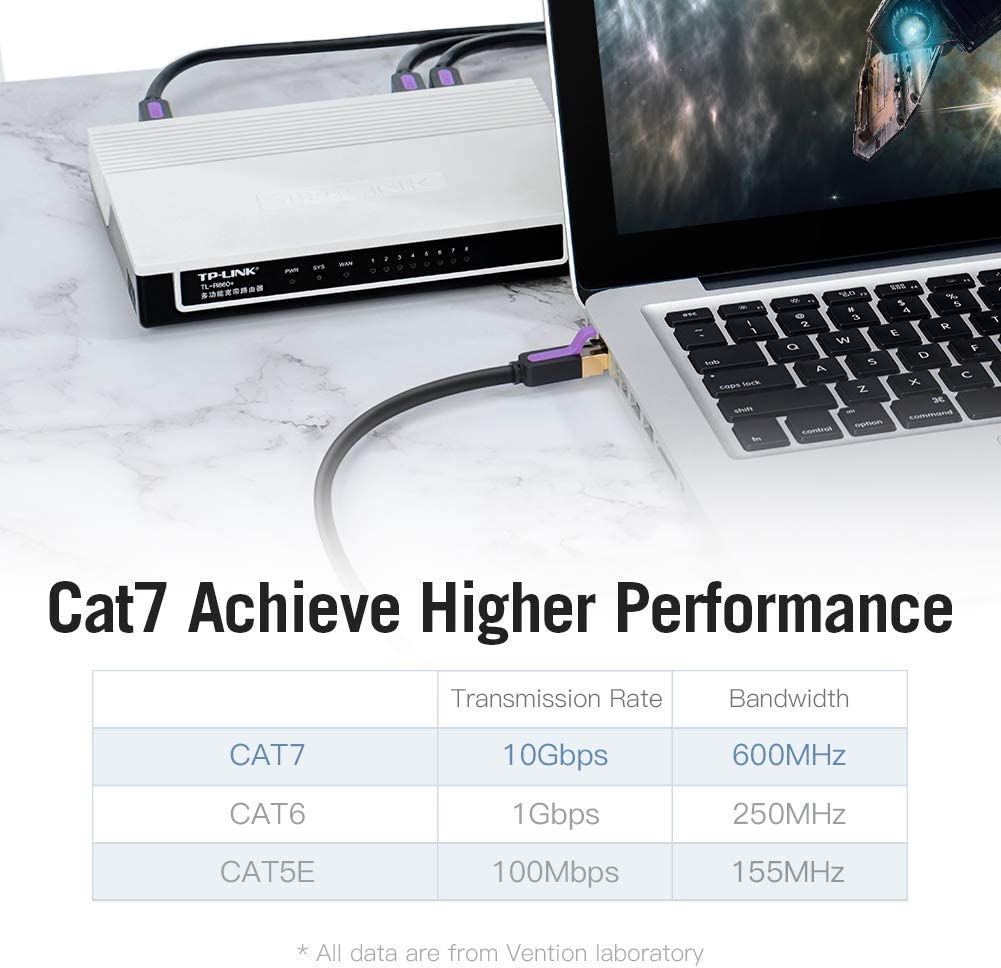 Ethernet Cable,VENTION Cat7 RJ45 Network Patch Cable Flat Double Shielded 10 Gigabit 600Mhz LAN Wire Cable Cord for Modem Router LAN Network 0.5m//1.6ft